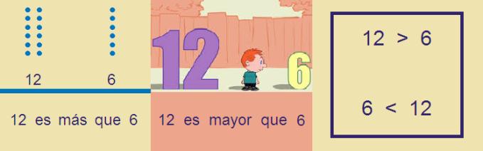 compararnumeros7