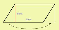 AreaParalelogramo2