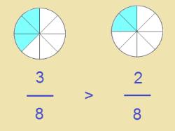 Fracciones14