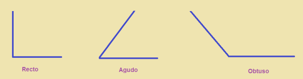 TiposAngulos1