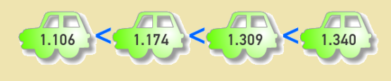 compararnumeros4