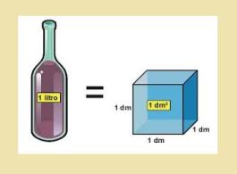 litrodecimetro