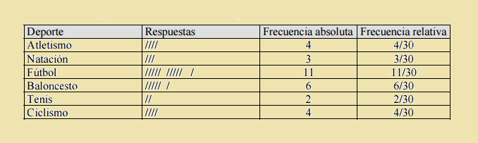 tablaestadistica