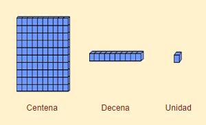 centena5