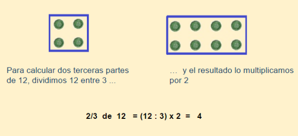 fracciondeunacantidad7