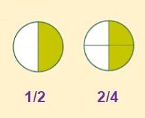 fraccionesequivalentes1