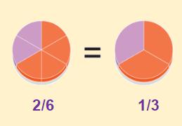 fraccionesequivalentes2