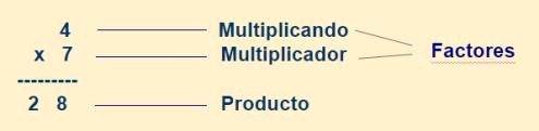 multiplicacion4