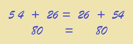 sumaconmutativa