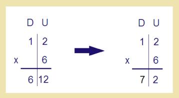 algoritmomultiplicacion4