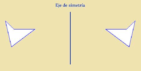 FigurasSimetricas