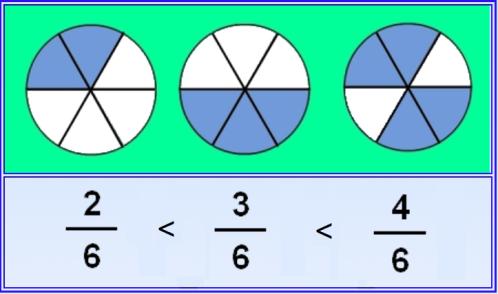 ComparacionFracciones.png